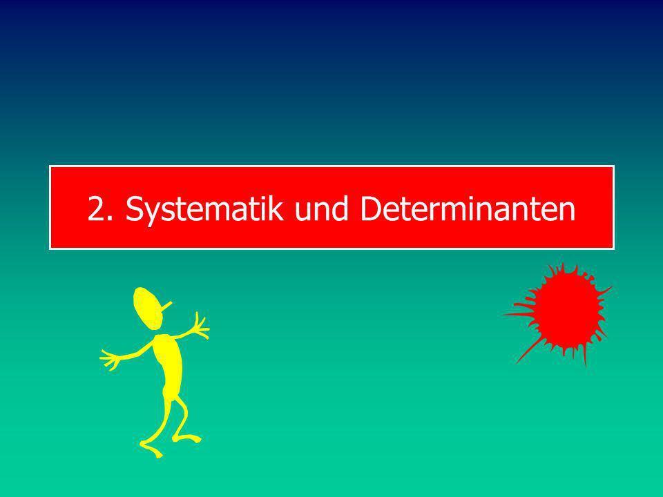 TRW S & B Bedeutung der Beweglichkeit Bestandteil der Wettkampfleistung Voraussetzung für Wettkampfleistungen Beweglichkeitsreserve Bestandteil des Au