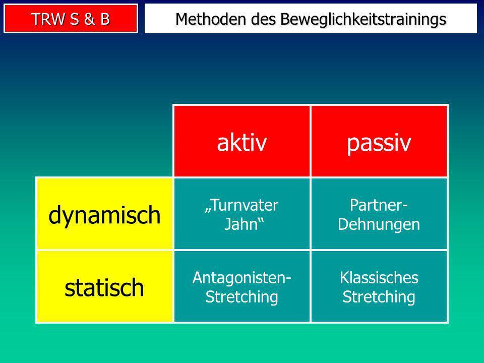 TRW S & B aktiv vs. passiv aktiv: Antagonisten bewirken Dehnung passiv: Partner, Schwerkraft, andere Muskeln statisch vs. dynamisch ohne Auslösung des