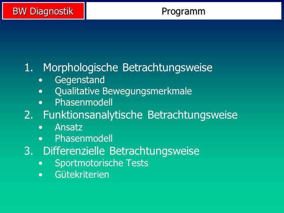 BW Diagnostik Programm 1.Morphologische Betrachtungsweise Gegenstand Qualitative Bewegungsmerkmale Phasenmodell 2.Funktionsanalytische Betrachtungswei