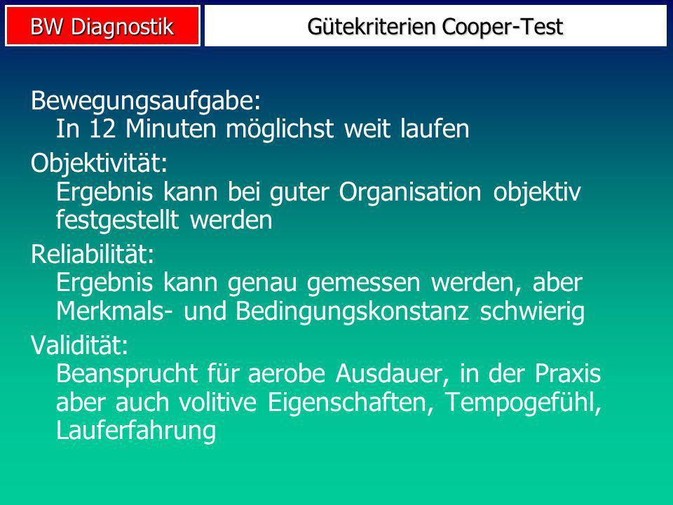 BW Diagnostik Gütekriterien Cooper-Test Bewegungsaufgabe: In 12 Minuten möglichst weit laufen Objektivität: Ergebnis kann bei guter Organisation objek