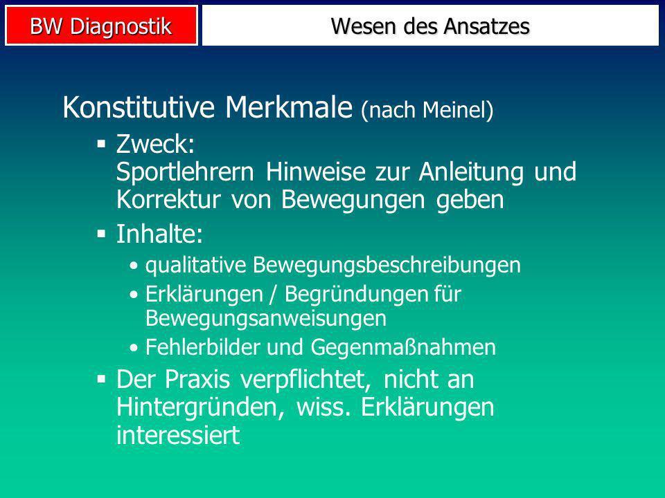 BW Diagnostik Konstitutive Merkmale (nach Meinel) Zweck: Sportlehrern Hinweise zur Anleitung und Korrektur von Bewegungen geben Inhalte: qualitative B