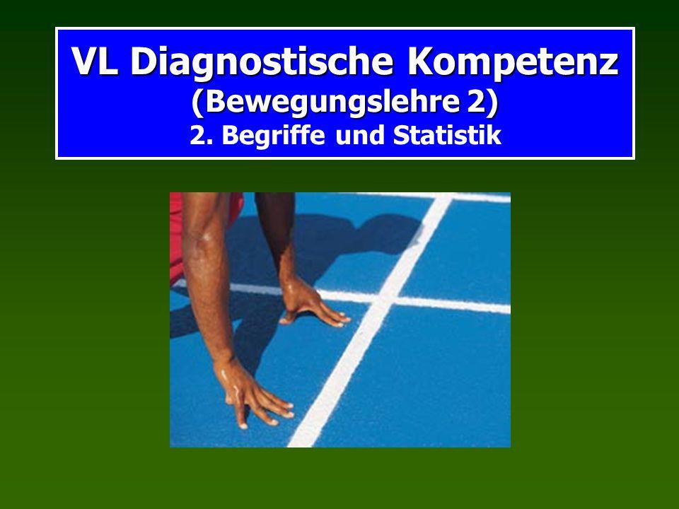 VL Diagnostische Kompetenz (Bewegungslehre 2) VL Diagnostische Kompetenz (Bewegungslehre 2) 2.