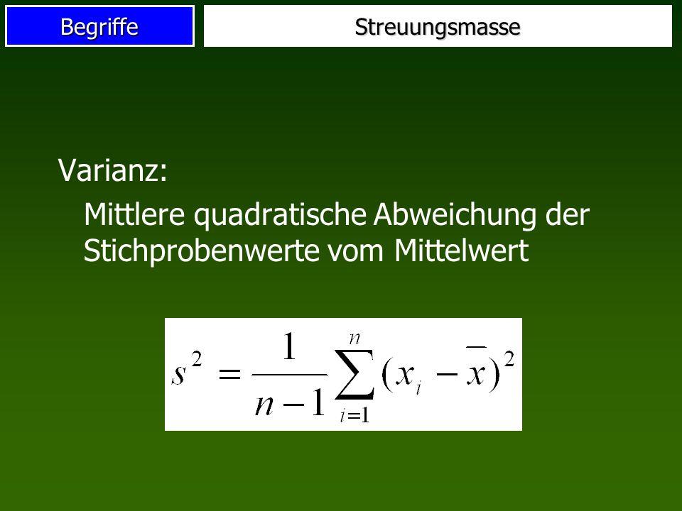 BegriffeStreuungsmasse Varianz: Mittlere quadratische Abweichung der Stichprobenwerte vom Mittelwert