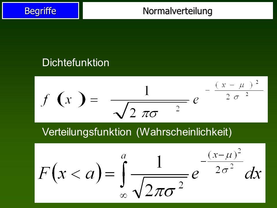 Begriffe Dichtefunktion Verteilungsfunktion (Wahrscheinlichkeit) Normalverteilung