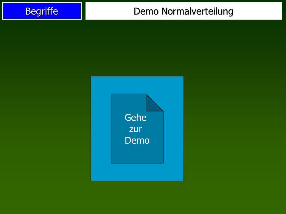 Begriffe Demo Normalverteilung Gehe zur Demo