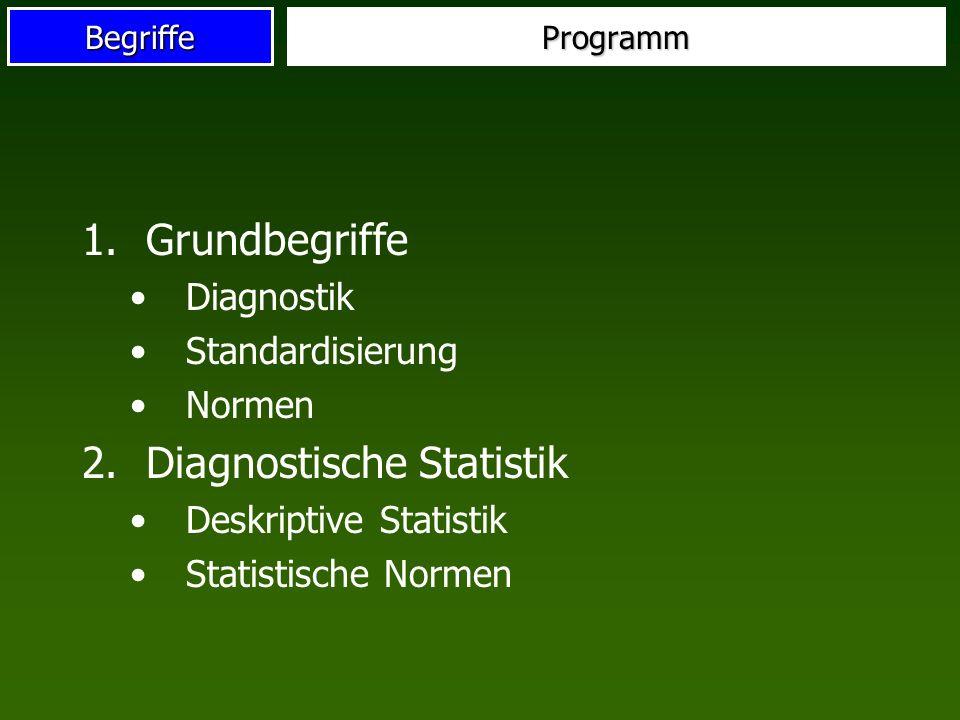 BegriffeProgramm 1.Grundbegriffe Diagnostik Standardisierung Normen 2.Diagnostische Statistik Deskriptive Statistik Statistische Normen