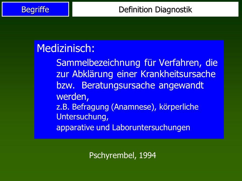 Begriffe Definition Diagnostik Medizinisch: Sammelbezeichnung für Verfahren, die zur Abklärung einer Krankheitsursache bzw.