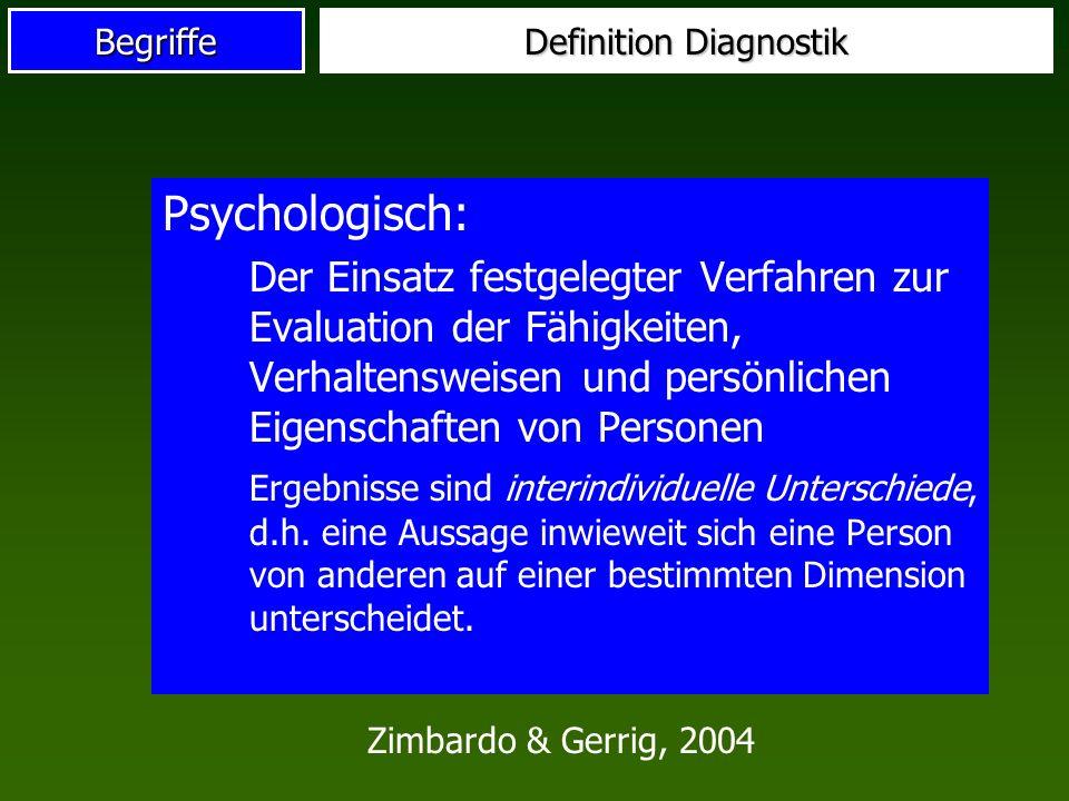 Begriffe Definition Diagnostik Psychologisch: Der Einsatz festgelegter Verfahren zur Evaluation der Fähigkeiten, Verhaltensweisen und persönlichen Eigenschaften von Personen Ergebnisse sind interindividuelle Unterschiede, d.h.