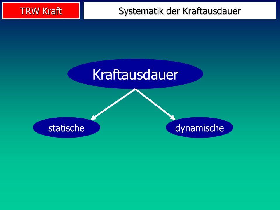 TRW Kraft Systematik der Kraftausdauer Kraftausdauer statischedynamische
