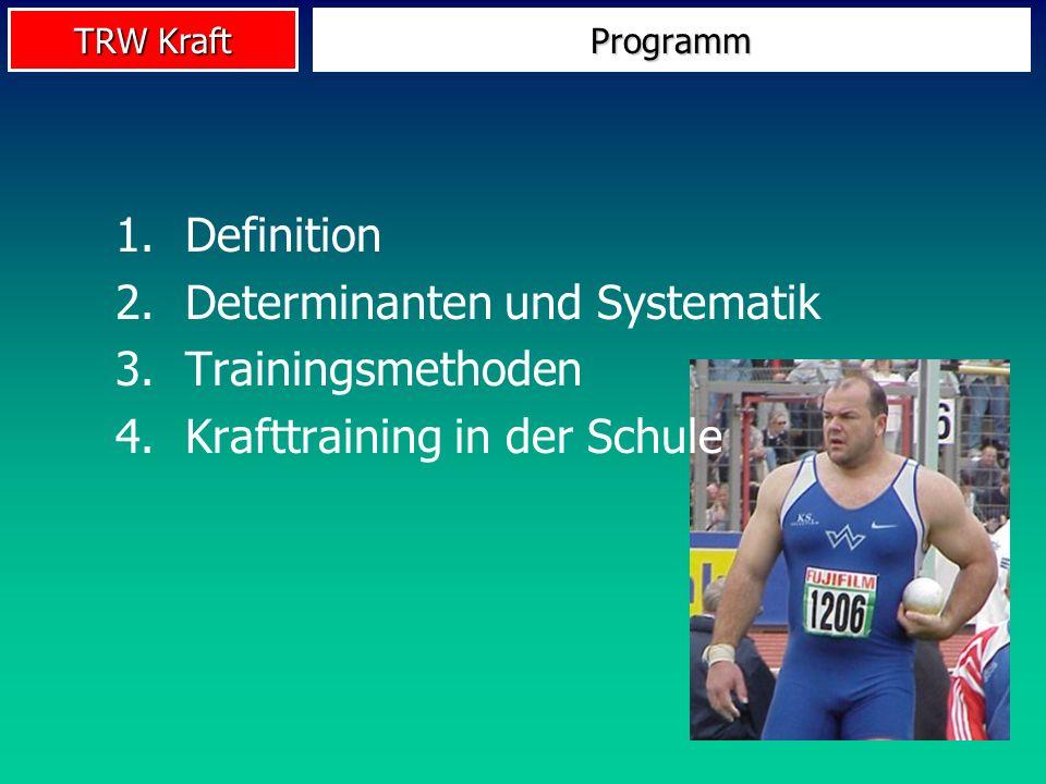 TRW Kraft 1.Definition 2.Determinanten und Systematik 3.Trainingsmethoden 4.Krafttraining in der Schule Programm