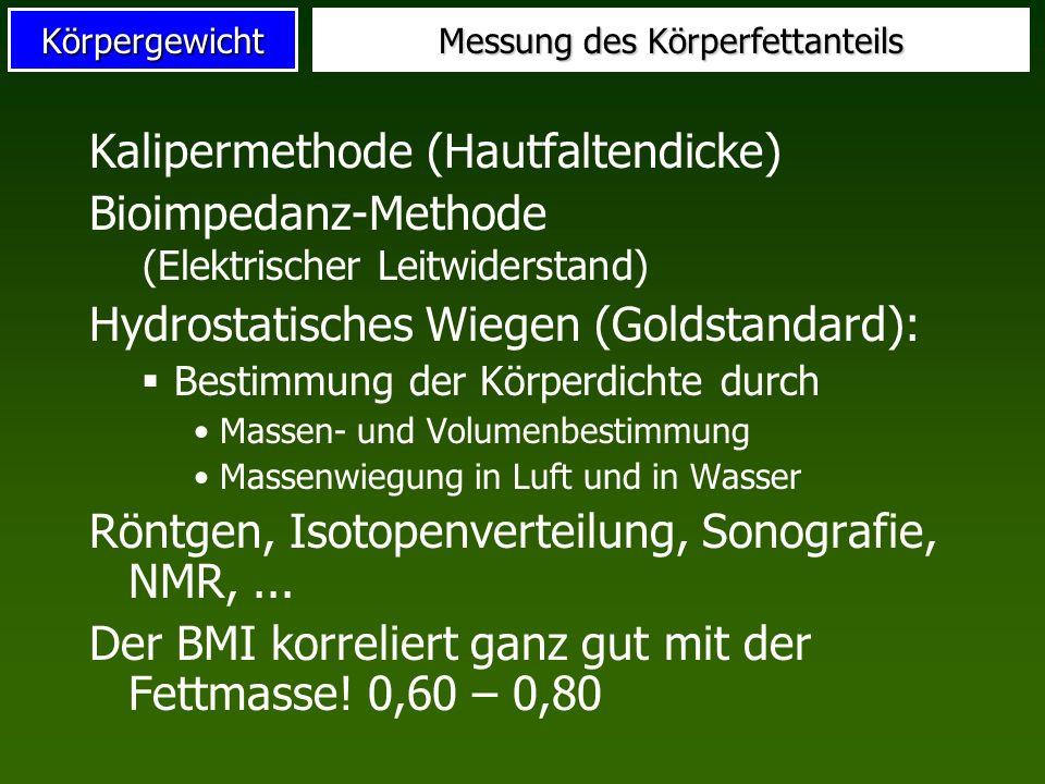 Körpergewicht Messung des Körperfettanteils Kalipermethode (Hautfaltendicke) Bioimpedanz-Methode (Elektrischer Leitwiderstand) Hydrostatisches Wiegen