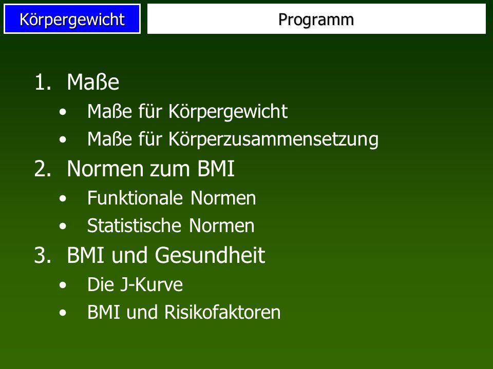 KörpergewichtProgramm 1.Maße Maße für Körpergewicht Maße für Körperzusammensetzung 2.Normen zum BMI Funktionale Normen Statistische Normen 3.BMI und G