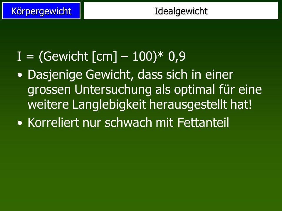 KörpergewichtIdealgewicht I = (Gewicht [cm] – 100)* 0,9 Dasjenige Gewicht, dass sich in einer grossen Untersuchung als optimal für eine weitere Langle