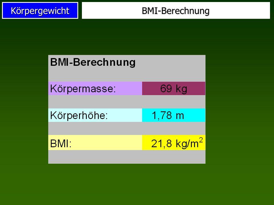 Körpergewicht Statistische Normen des Körpergewicht BMI wird zur Charakterisierung einer Population oder zum Vergleich mit Perzentilen dargestellt: Unter dem 10.