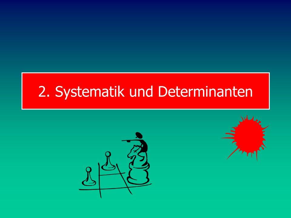 TRW Taktik Systematisierungen der Taktik Systematisierungen der Praxis: Individualtaktik Gruppentaktik Mannschaftstaktik Offensivtaktik Defensivtaktik