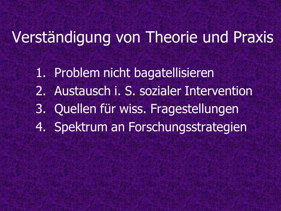 Verständigung von Theorie und Praxis 1.Problem nicht bagatellisieren 2.Austausch i. S. sozialer Intervention 3.Quellen für wiss. Fragestellungen 4.Spe