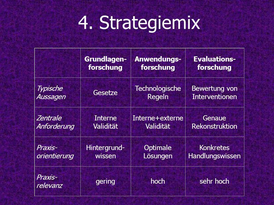 4. Strategiemix Grundlagen- forschung Anwendungs- forschung Evaluations- forschung Typische Aussagen Gesetze Technologische Regeln Bewertung von Inter