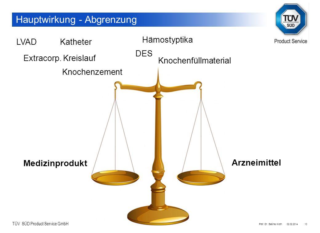 TÜV SÜD Product Service GmbH 02.02.2014Prof. Dr. Sabine Kloth10 Hauptwirkung - Abgrenzung Arzneimittel Medizinprodukt LVAD Extracorp. Kreislauf Kathet