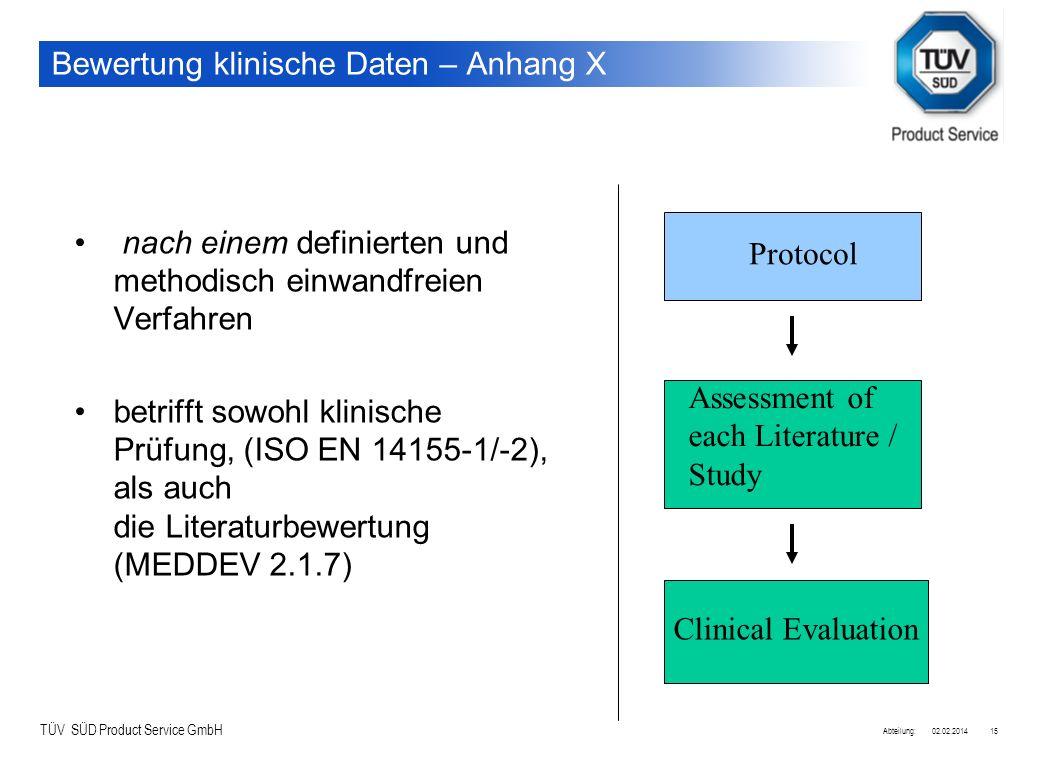 TÜV SÜD Product Service GmbH 02.02.2014Abteilung:15 Bewertung klinische Daten – Anhang X nach einem definierten und methodisch einwandfreien Verfahren