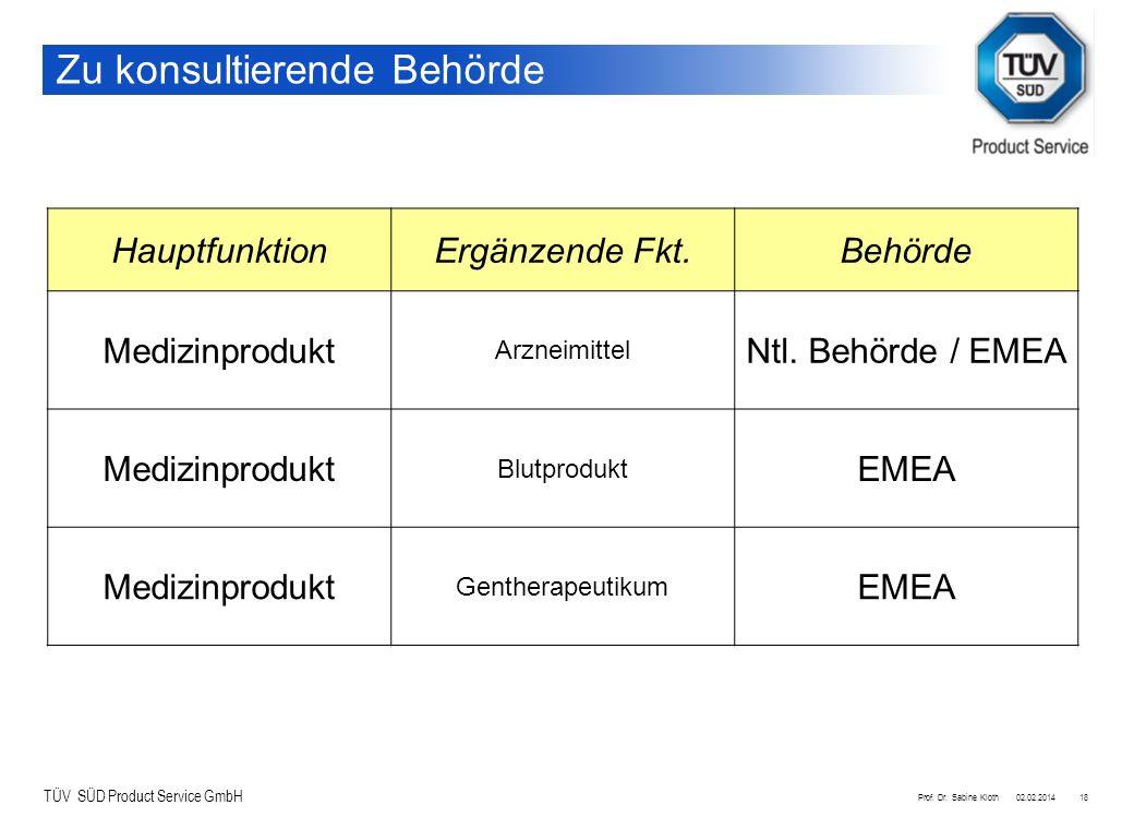 TÜV SÜD Product Service GmbH 02.02.2014Prof. Dr. Sabine Kloth18 Zu konsultierende Behörde HauptfunktionErgänzende Fkt.Behörde Medizinprodukt Arzneimit
