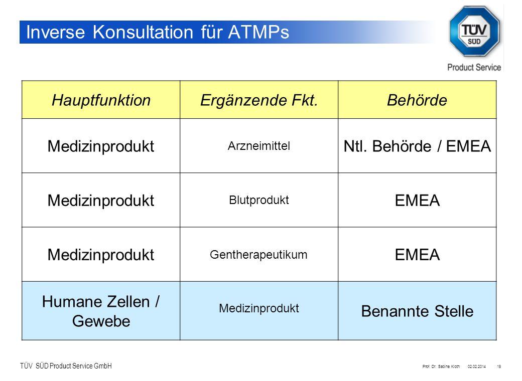 TÜV SÜD Product Service GmbH 02.02.2014Prof. Dr. Sabine Kloth19 Inverse Konsultation für ATMPs HauptfunktionErgänzende Fkt.Behörde Medizinprodukt Arzn