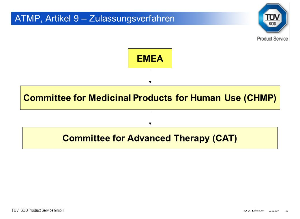 TÜV SÜD Product Service GmbH 02.02.2014Prof. Dr. Sabine Kloth22 ATMP, Artikel 9 – Zulassungsverfahren EMEA Committee for Medicinal Products for Human
