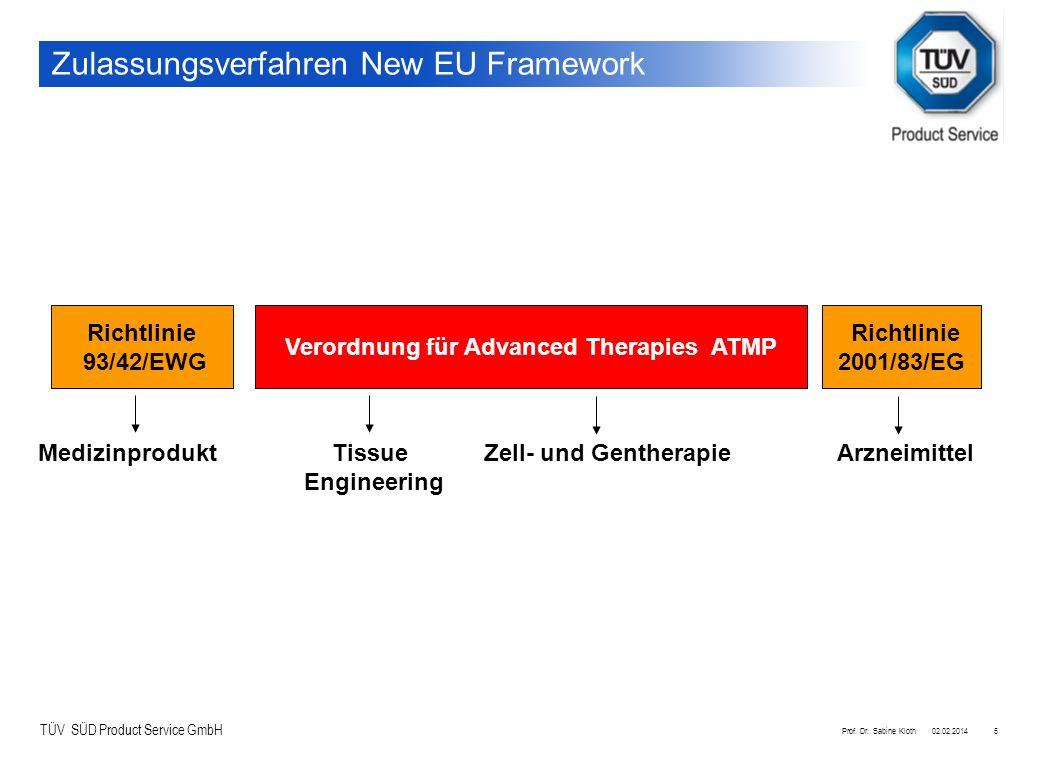 TÜV SÜD Product Service GmbH 02.02.2014Prof. Dr. Sabine Kloth5 ZulassungsverfahrenNew EU Framework Richtlinie 93/42/EWG Richtlinie 2001/83/EG Verordnu