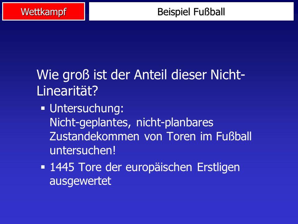Wettkampf Beispiel Fußball Spielanteile Chancen Erfolg