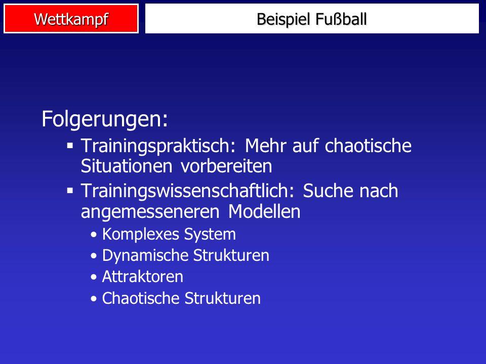 Wettkampf Beispiel Fußball