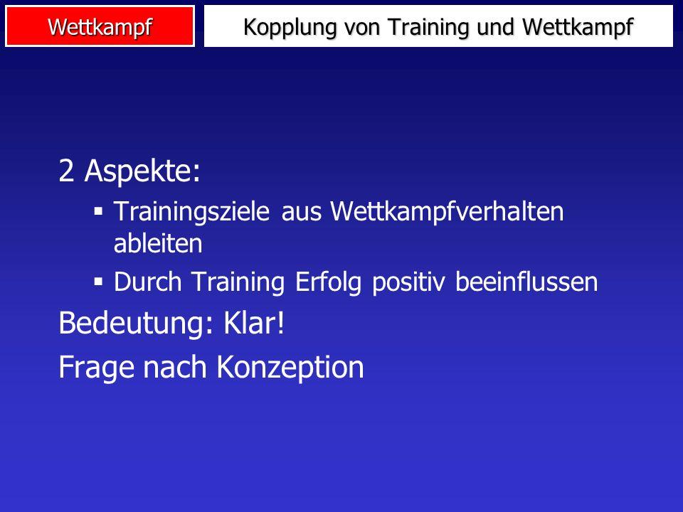 3. Die Kopplung von Training und Wettkampf
