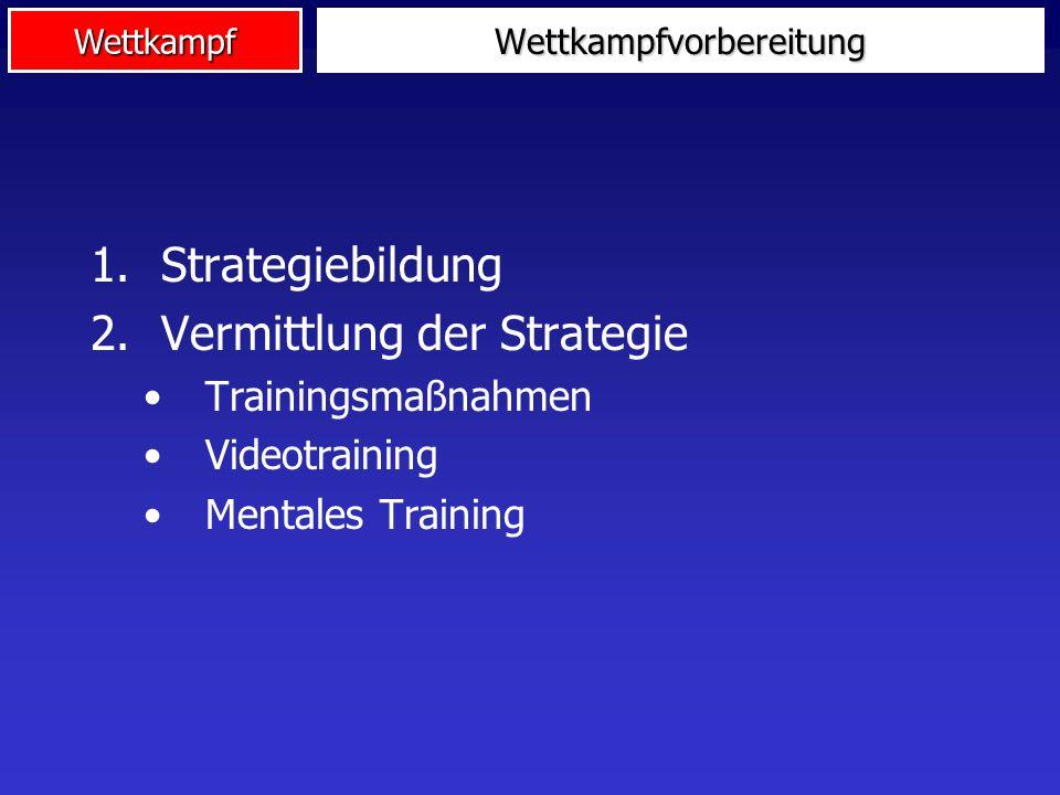 Wettkampf Phasen der Wettkampfsteuerung Wettkampf- vorbereitung Wettkampfstrategie Leistungszustand Trainings- intervention Trainings- diagnostik Wett