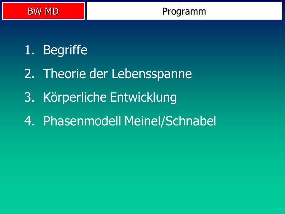 BW MD Programm 1.Begriffe 2.Theorie der Lebensspanne 3.Körperliche Entwicklung 4.Phasenmodell Meinel/Schnabel