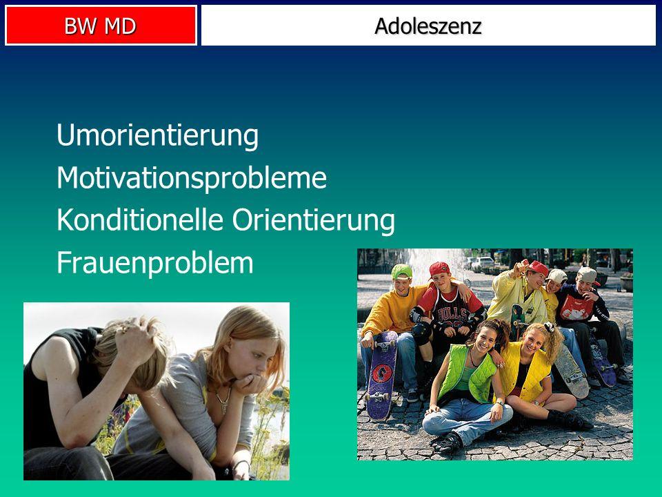 BW MD Adoleszenz Umorientierung Motivationsprobleme Konditionelle Orientierung Frauenproblem