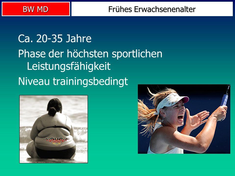 BW MD Frühes Erwachsenenalter Ca. 20-35 Jahre Phase der höchsten sportlichen Leistungsfähigkeit Niveau trainingsbedingt