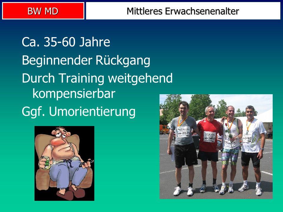 BW MD Mittleres Erwachsenenalter Ca. 35-60 Jahre Beginnender Rückgang Durch Training weitgehend kompensierbar Ggf. Umorientierung