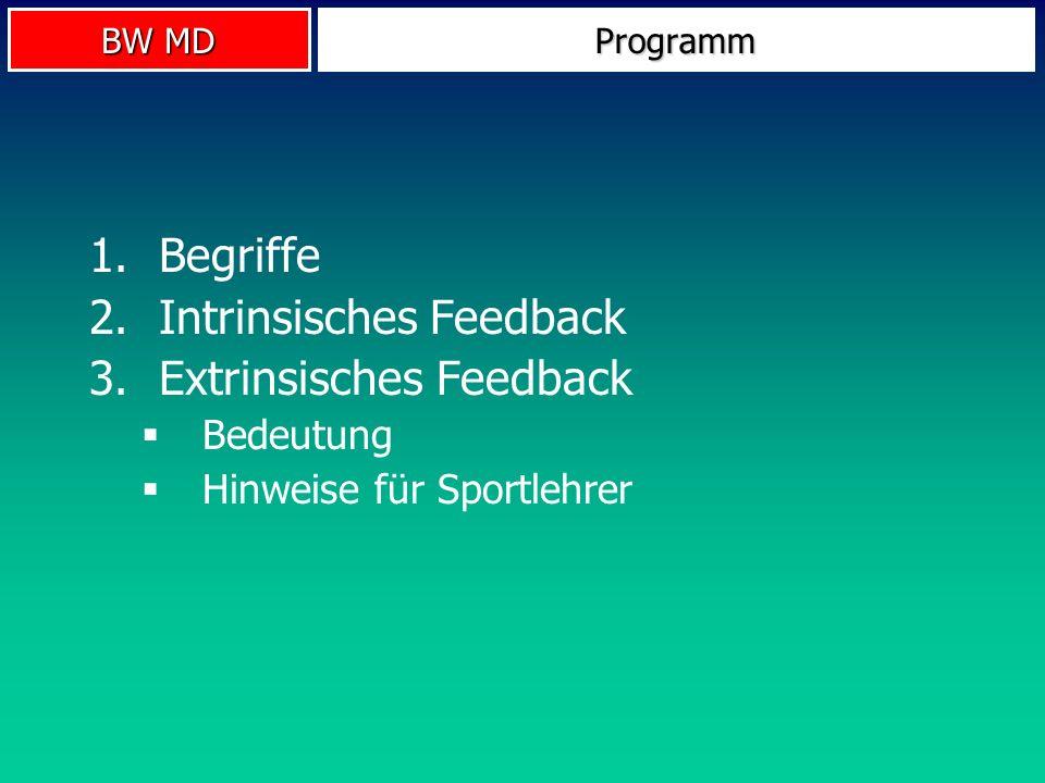 BW MD Programm 1.Begriffe 2.Intrinsisches Feedback 3.Extrinsisches Feedback Bedeutung Hinweise für Sportlehrer
