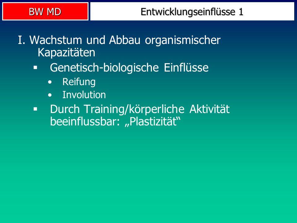 BW MD Entwicklungseinflüsse 1 I. Wachstum und Abbau organismischer Kapazitäten Genetisch-biologische Einflüsse Reifung Involution Durch Training/körpe