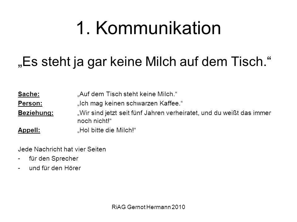 RiAG Gernot Hermann 2010 1. Kommunikation Es steht ja gar keine Milch auf dem Tisch. Sache:Auf dem Tisch steht keine Milch. Person:Ich mag keinen schw