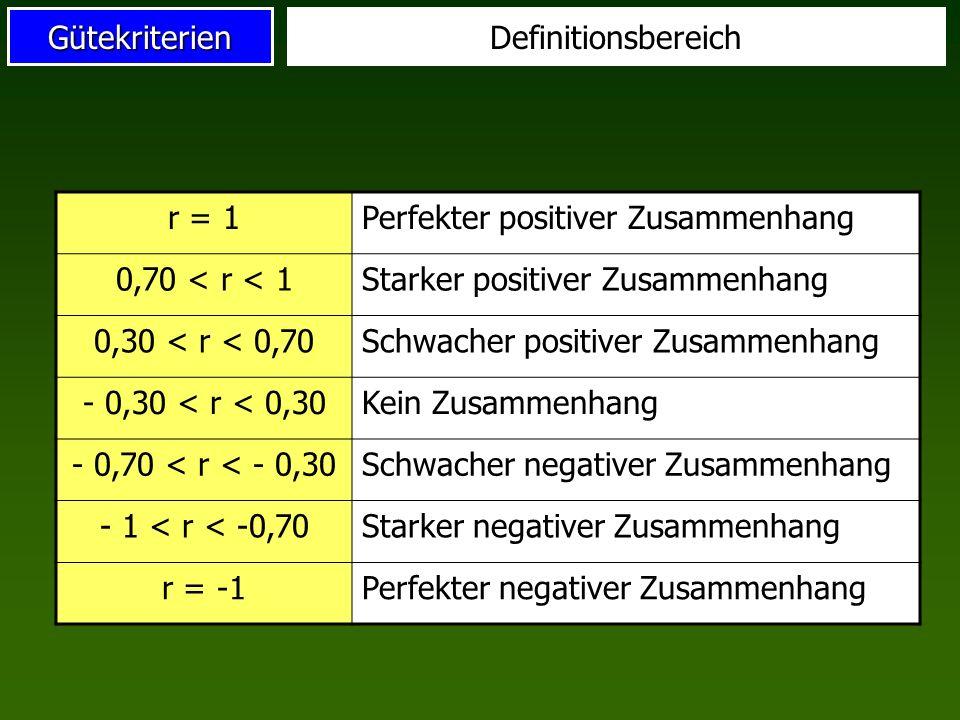 Gütekriterien Die Korrelation ist ein Maß für den Zusammenhang zwischen zwei Variablen Formel: Worte und Formel