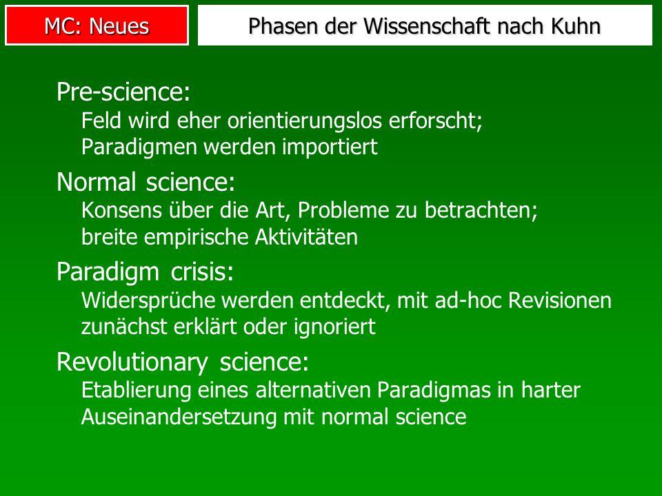 MC: Neues Phasen der Wissenschaft nach Kuhn Pre-science: Feld wird eher orientierungslos erforscht; Paradigmen werden importiert Normal science: Konse