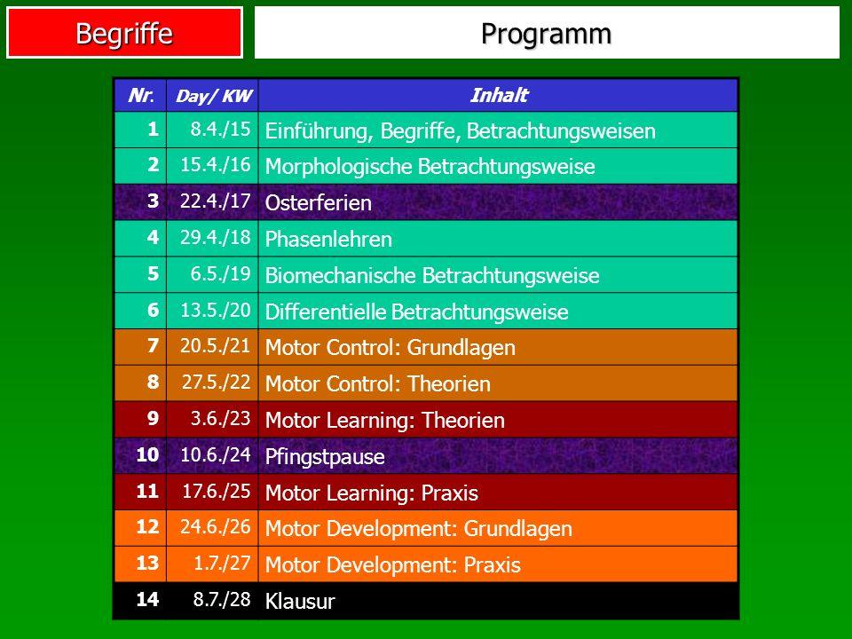 BegriffeProgramm Nr. Day/ KW Inhalt 18.4./15 Einführung, Begriffe, Betrachtungsweisen 215.4./16 Morphologische Betrachtungsweise 322.4./17 Osterferien