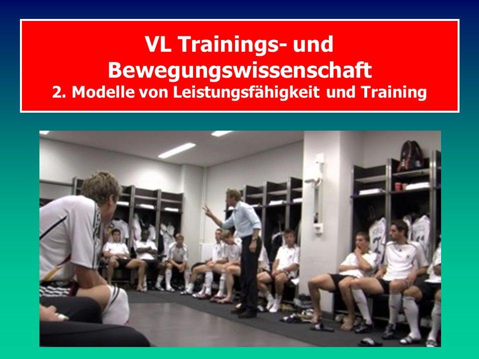VL Trainings- und Bewegungswissenschaft 2. Modelle von Leistungsfähigkeit und Training