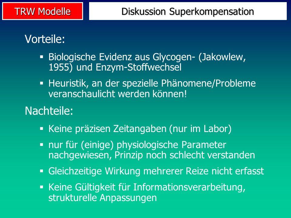 TRW Modelle Diskussion Superkompensation Vorteile: Biologische Evidenz aus Glycogen- (Jakowlew, 1955) und Enzym-Stoffwechsel Heuristik, an der speziel