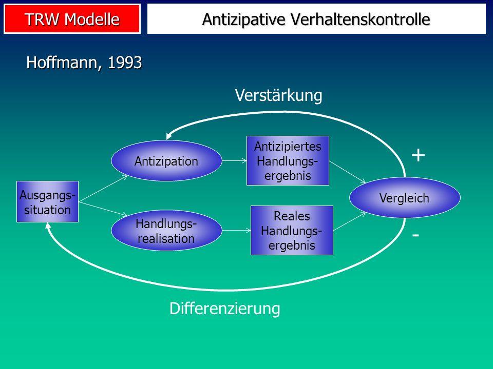 TRW Modelle Antizipative Verhaltenskontrolle Ausgangs- situation Antizipiertes Handlungs- ergebnis Antizipation Reales Handlungs- ergebnis Handlungs-