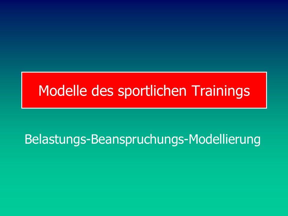 Modelle des sportlichen Trainings Belastungs-Beanspruchungs-Modellierung