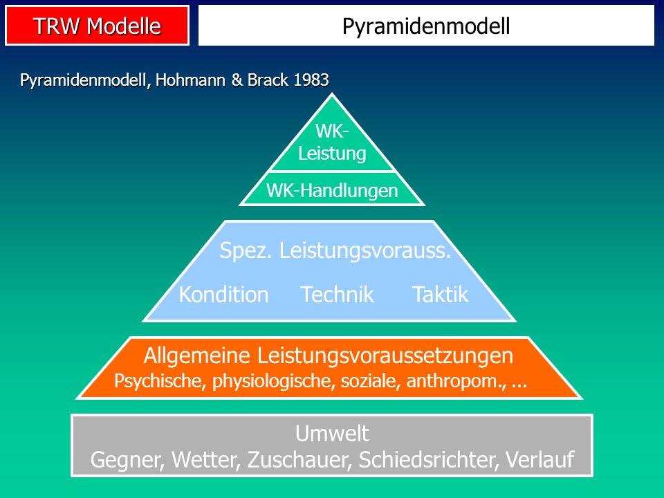 TRW Modelle Pyramidenmodell WK- Leistung WK-Handlungen Spez. Leistungsvorauss. KonditionTechnikTaktik Allgemeine Leistungsvoraussetzungen Psychische,