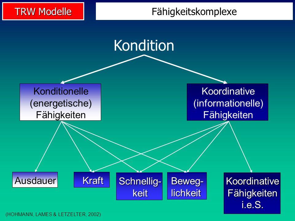TRW Modelle Fähigkeitskomplexe (HOHMANN, LAMES & LETZELTER, 2002) Ausdauer KoordinativeFähigkeiteni.e.S. Schnellig-keit Beweg-lichkeit Kraft Kondition