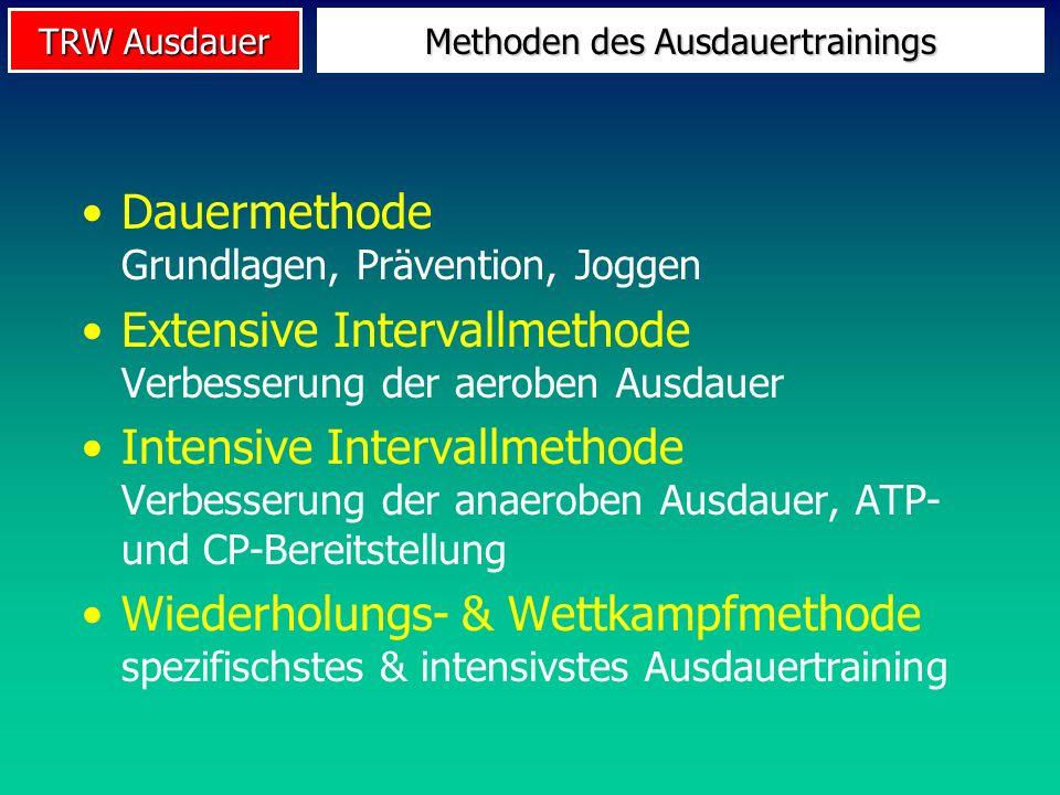 TRW Ausdauer Methoden des Ausdauertrainings Dauermethode Grundlagen, Prävention, Joggen Extensive Intervallmethode Verbesserung der aeroben Ausdauer I