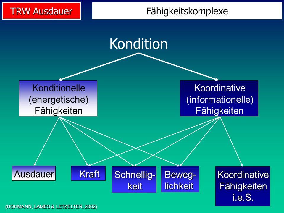 TRW Ausdauer Fähigkeitskomplexe (HOHMANN, LAMES & LETZELTER, 2002) Ausdauer KoordinativeFähigkeiteni.e.S. Schnellig-keit Beweg-lichkeit Kraft Konditio