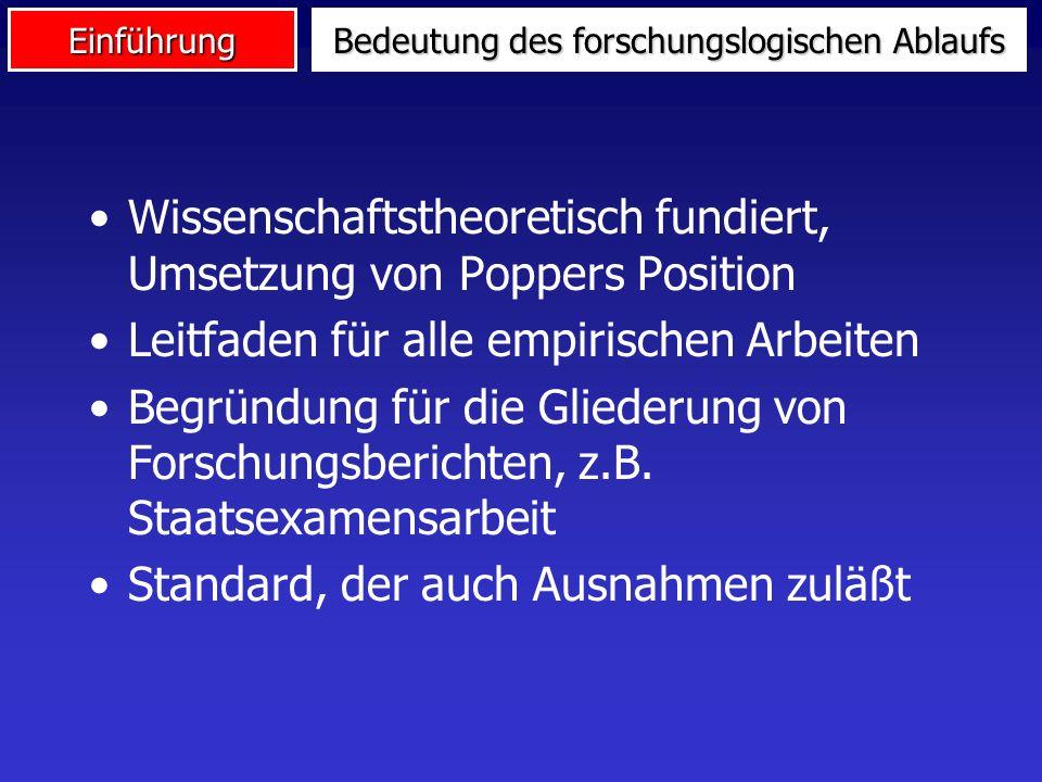 Einführung Bedeutung des forschungslogischen Ablaufs Wissenschaftstheoretisch fundiert, Umsetzung von Poppers Position Leitfaden für alle empirischen Arbeiten Begründung für die Gliederung von Forschungsberichten, z.B.
